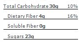 Carbs on label example