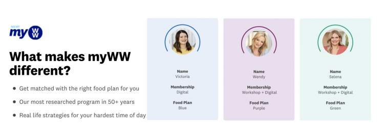 New myWW plan logo with three profiles for dieters.