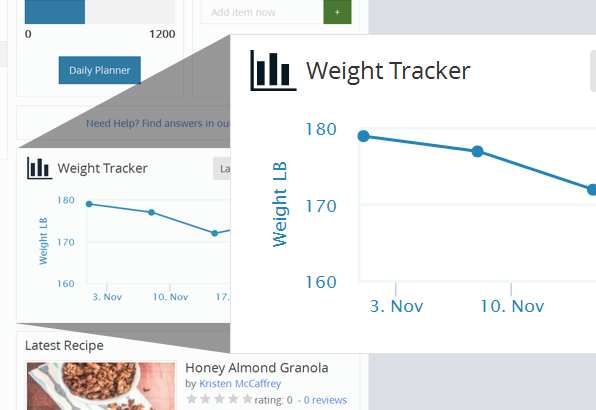 Weight Tracker Widget